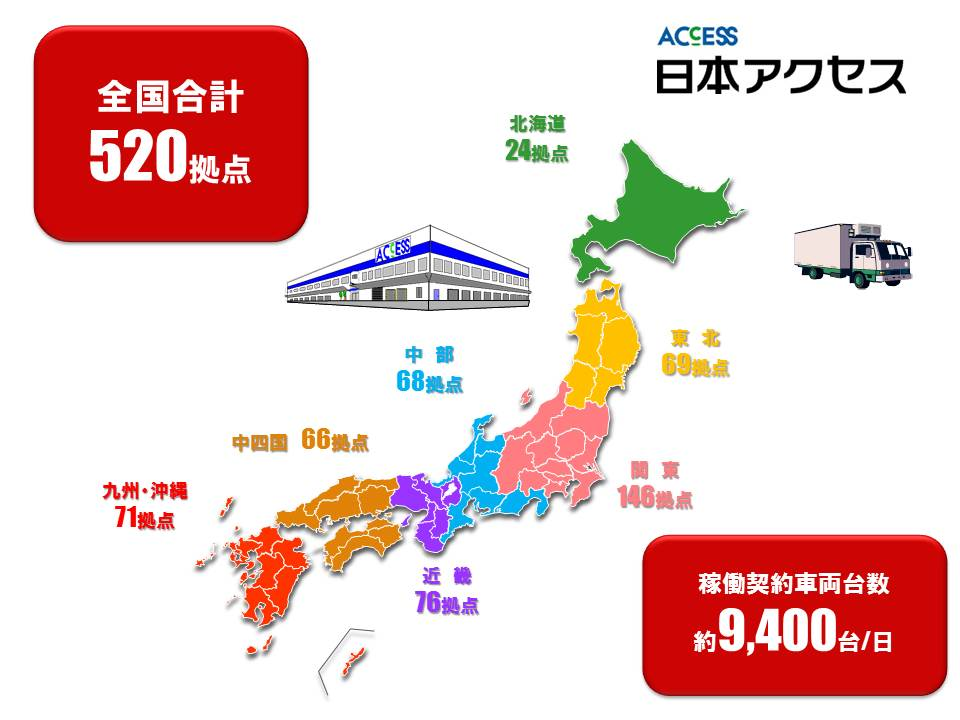 日本アクセス 食品業界 物流 拠点